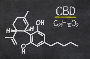 Blackboard with the chemical formula of CBD