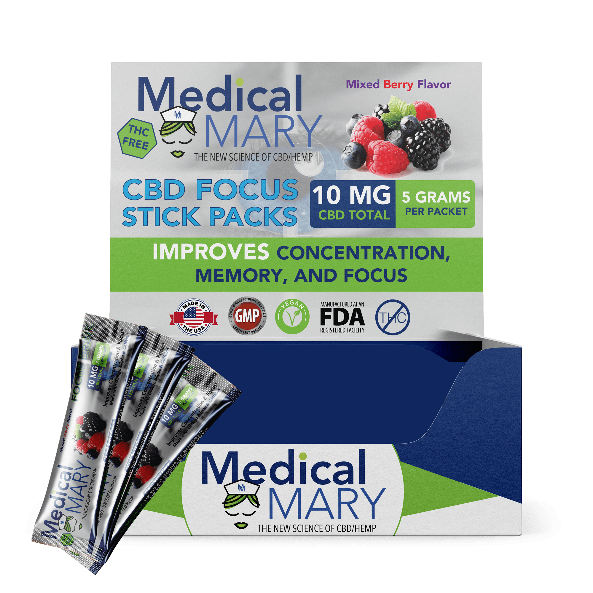 Best Private Label Cbd Products 2022