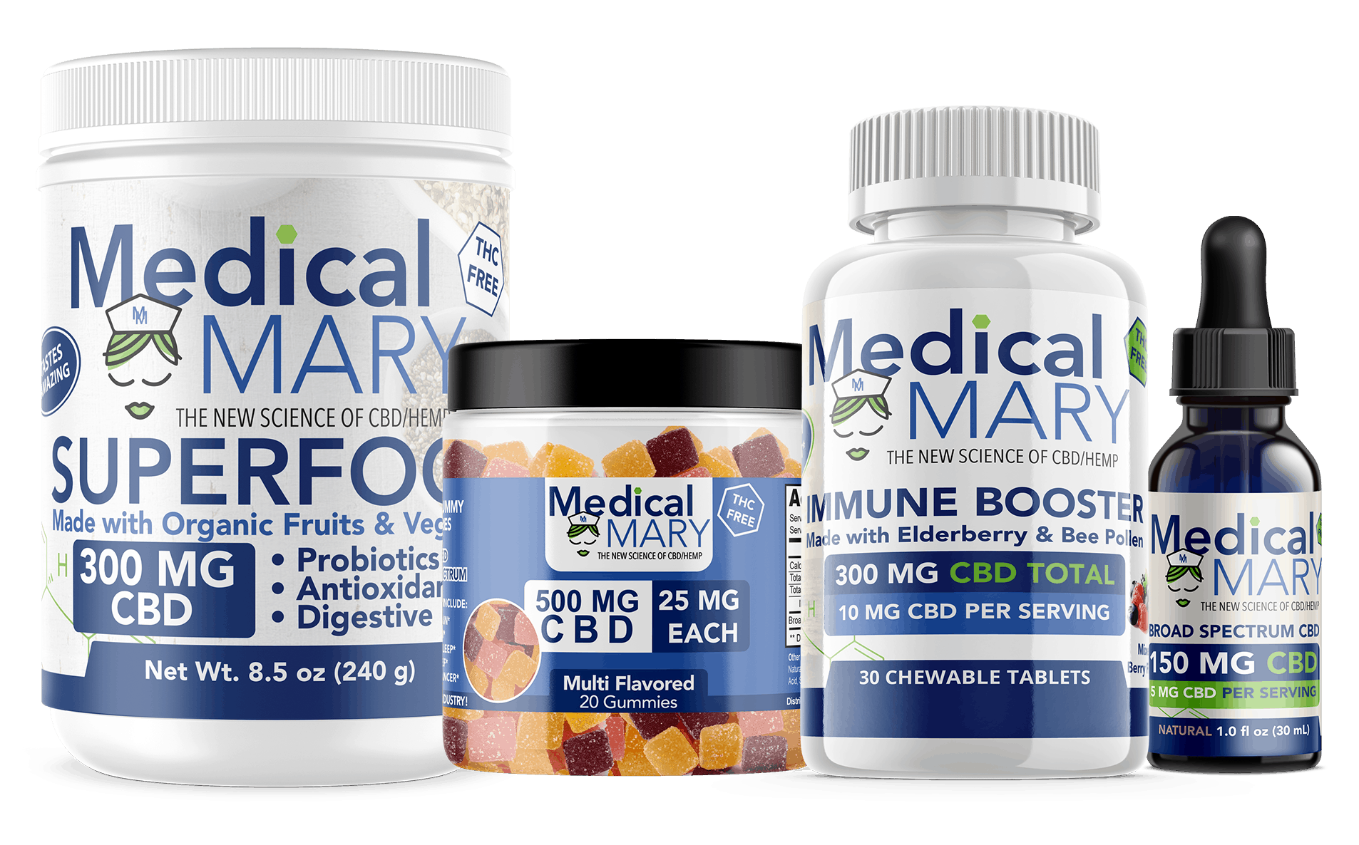 Immune System Boosters | Immune System Boosting Products